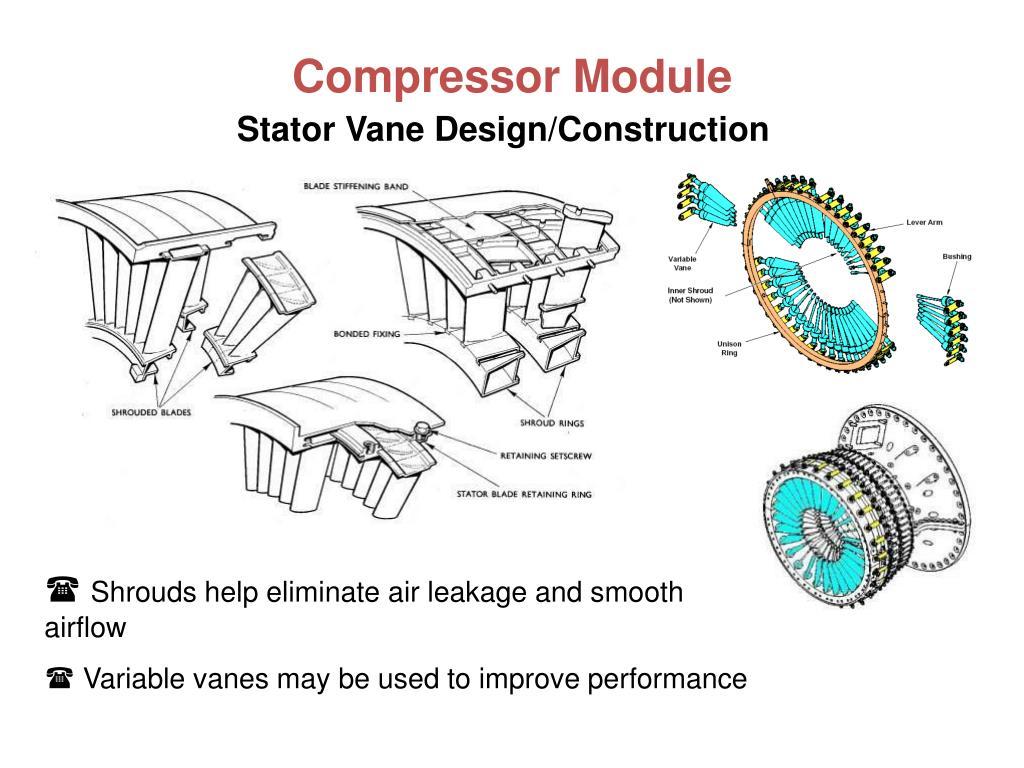 Ppt Gas Turbine Engine Theory Powerpoint Presentation