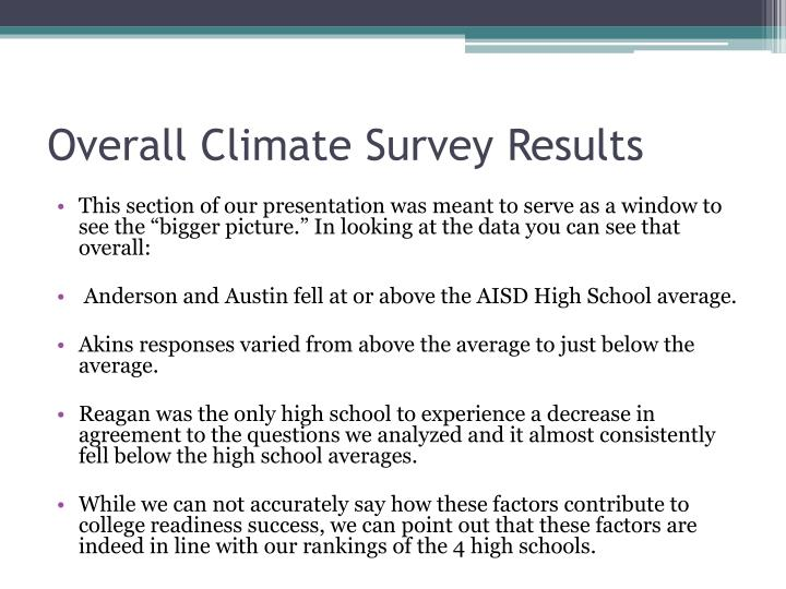 Overall Climate Survey Results