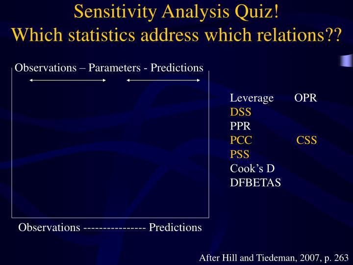 Sensitivity analysis quiz which statistics address which relations