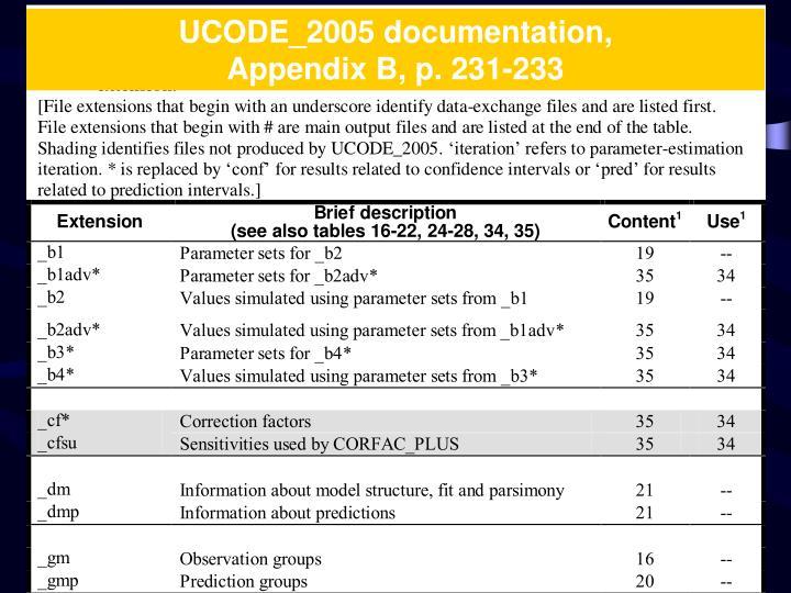 UCODE_2005 documentation,