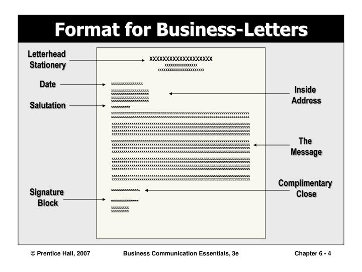 Format for Business-Letters