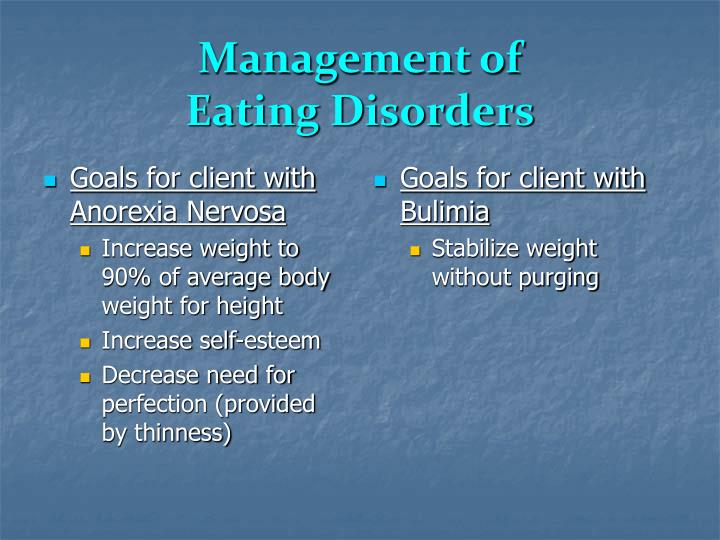 Goals for client with Anorexia Nervosa