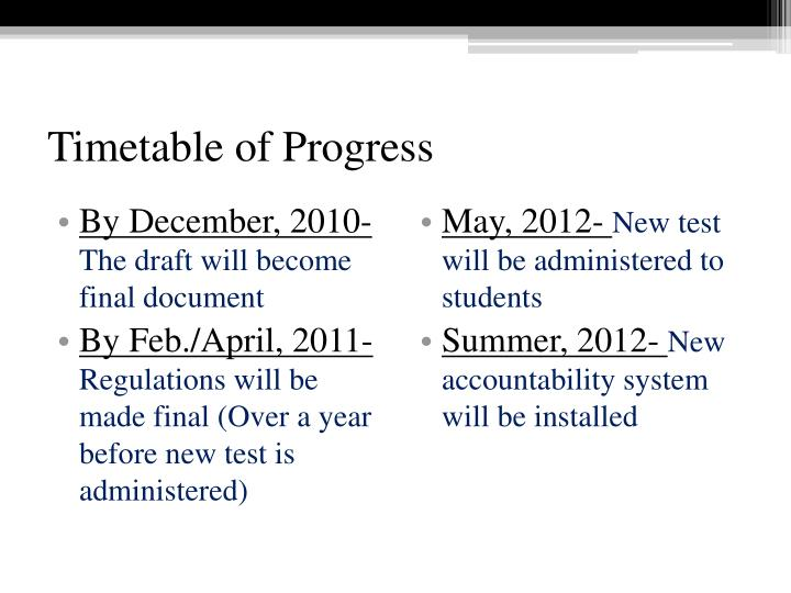 Timetable of progress
