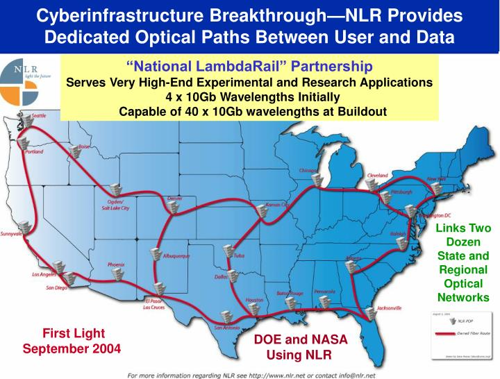 Cyberinfrastructure breakthrough nlr provides dedicated optical paths between user and data