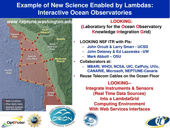 Example of New Science Enabled by Lambdas: