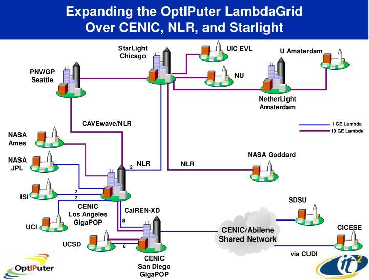 Expanding the OptIPuter LambdaGrid