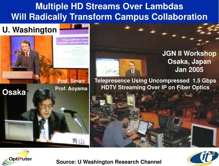 Multiple HD Streams Over Lambdas