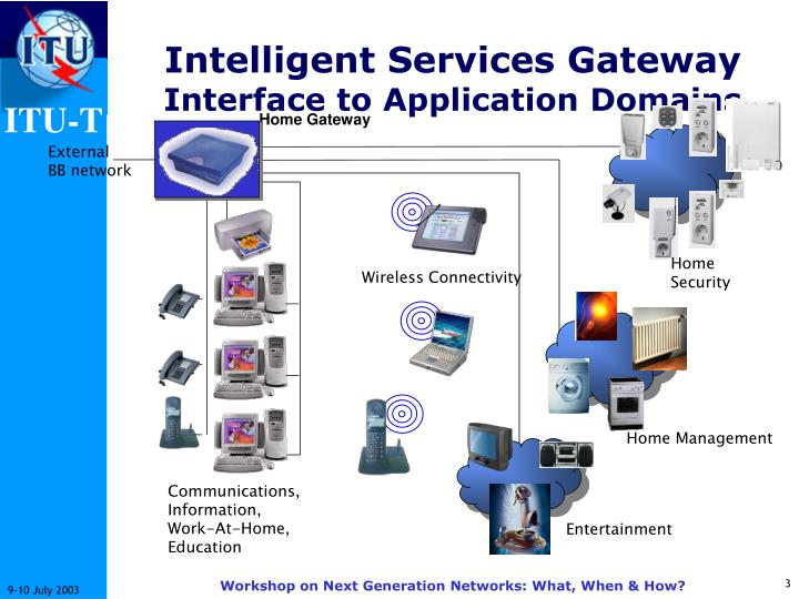 Intelligent services gateway interface to application domains