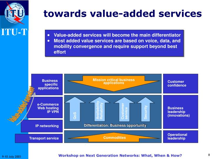 Value-added services will become the main differentiator