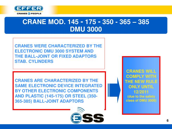 CRANES WERE CHARACTERIZED BY THE ELECTRONIC DMU 3000 SYSTEM AND THE BALL-JOINT OR FIXED ADAPTORS STAB. CYLINDERS