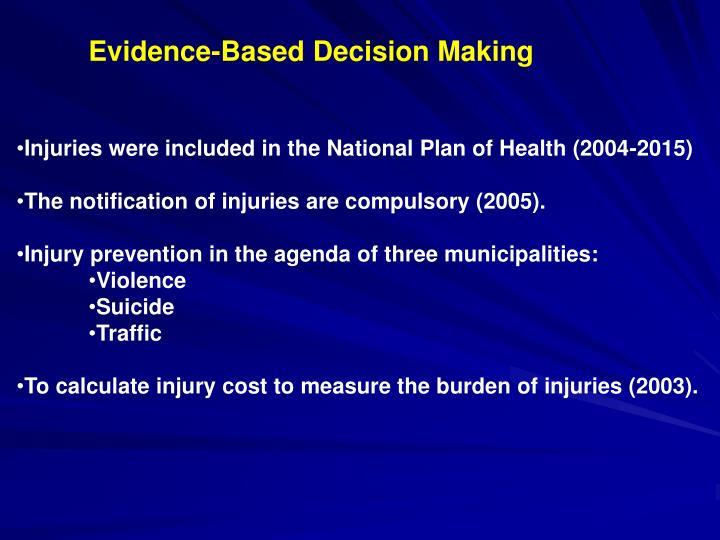 Evidence-Based Decision Making