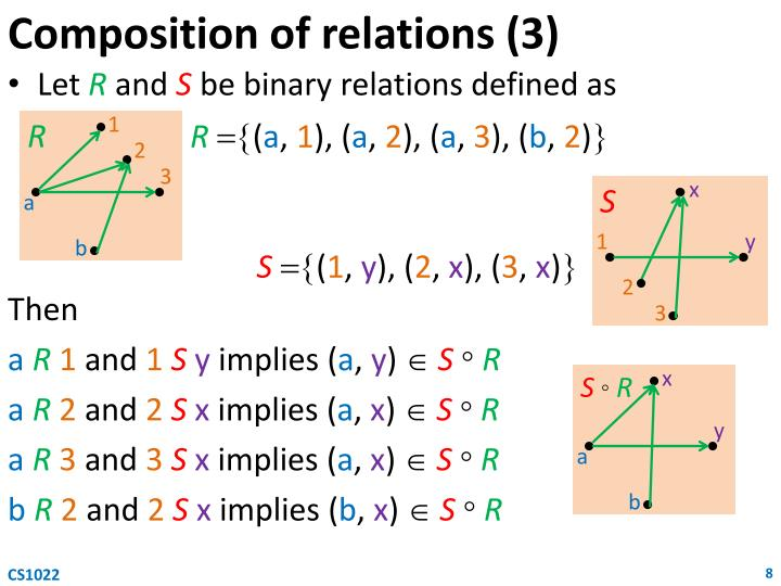 Composition of relations (3)