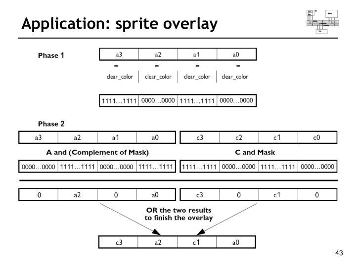 Application: sprite overlay