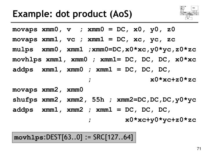 Example: dot product (AoS)