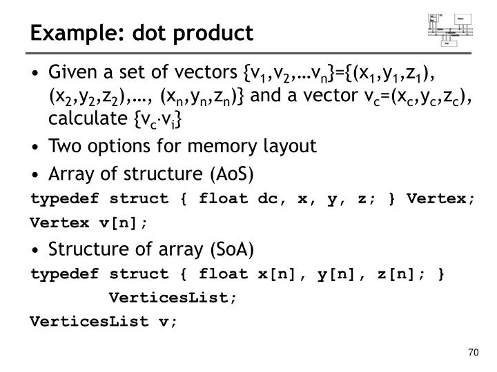Example: dot product