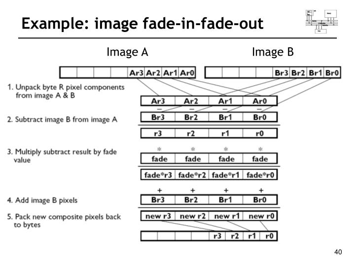 Example: image fade-in-fade-out