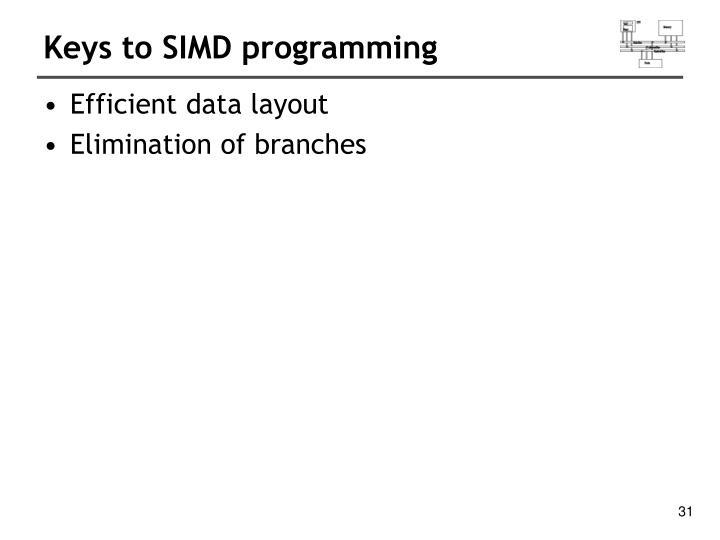 Keys to SIMD programming