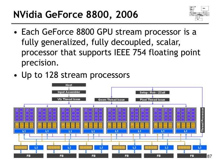 NVidia GeForce 8800, 2006