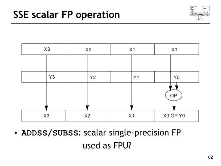 SSE scalar FP operation