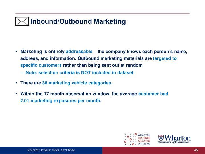 Inbound/Outbound Marketing