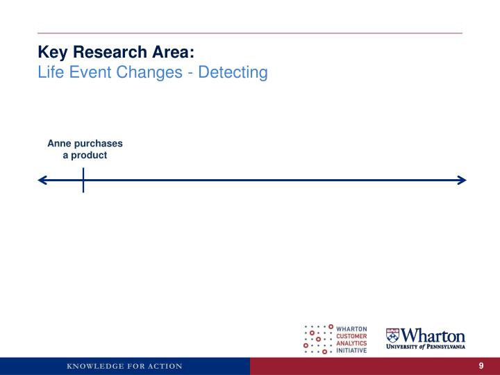 Key Research Area: