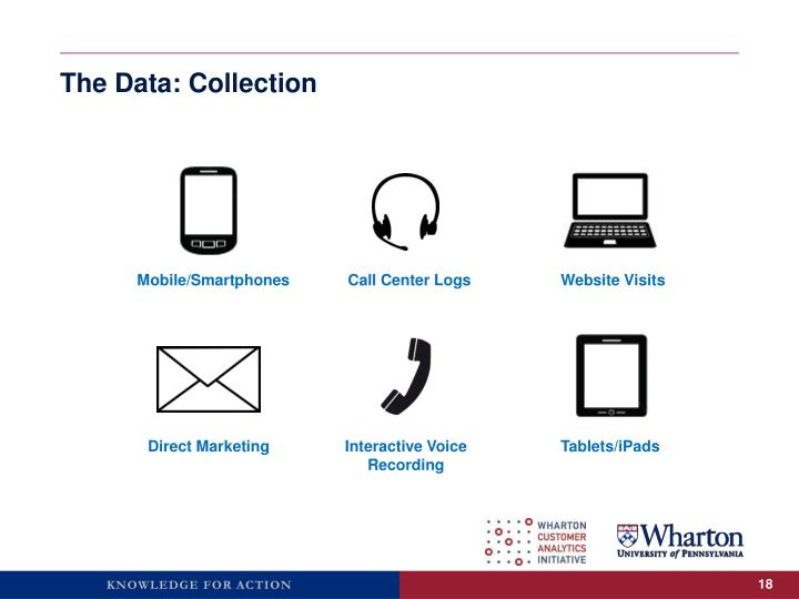 The Data: Collection