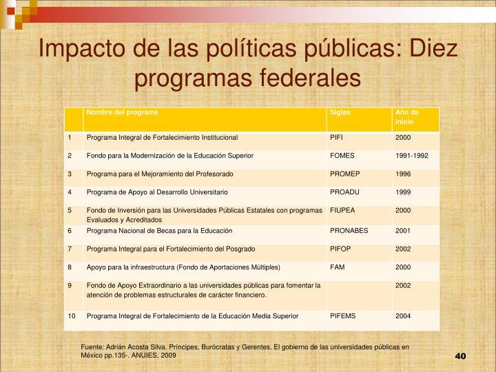 Impacto de las políticas públicas: Diez programas federales