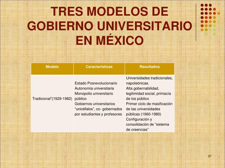 TRES MODELOS DE GOBIERNO UNIVERSITARIO EN MÉXICO