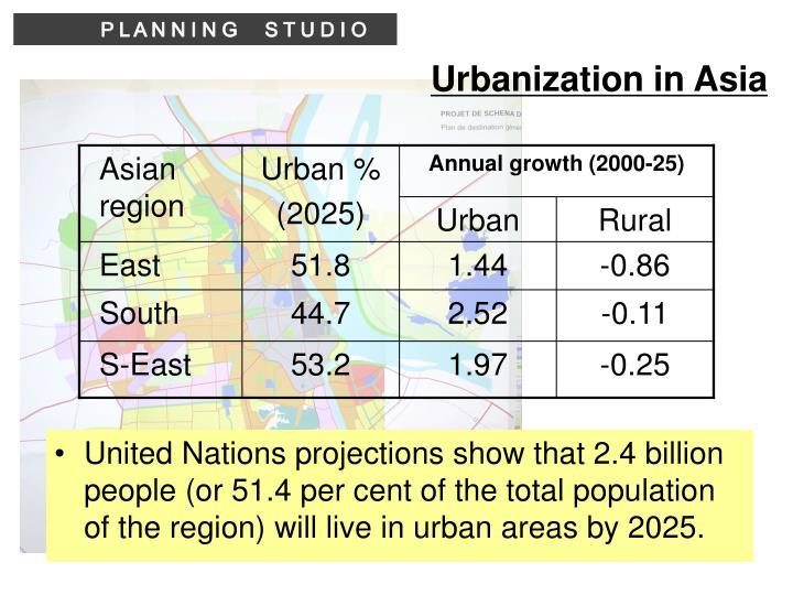 Urbanization in Asia