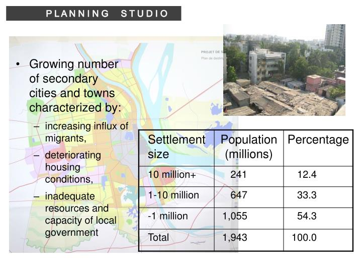 Growing number of secondary cities and towns characterized by: