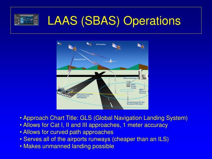 LAAS (SBAS) Operations