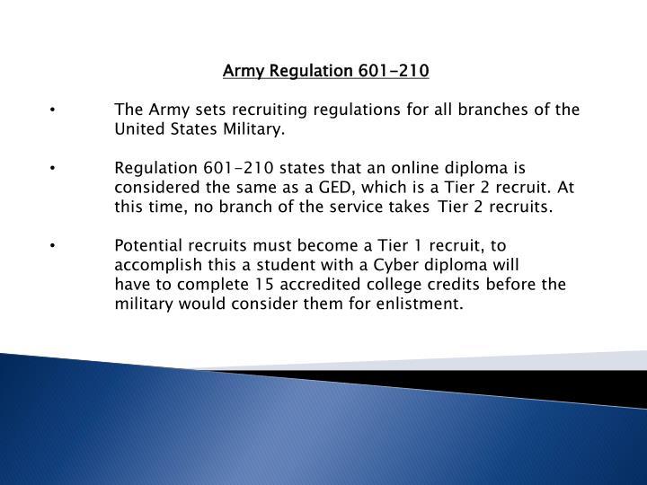 Army Regulation 601-210