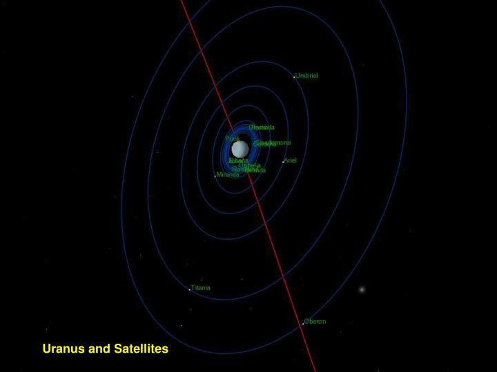 Uranus and Satellites