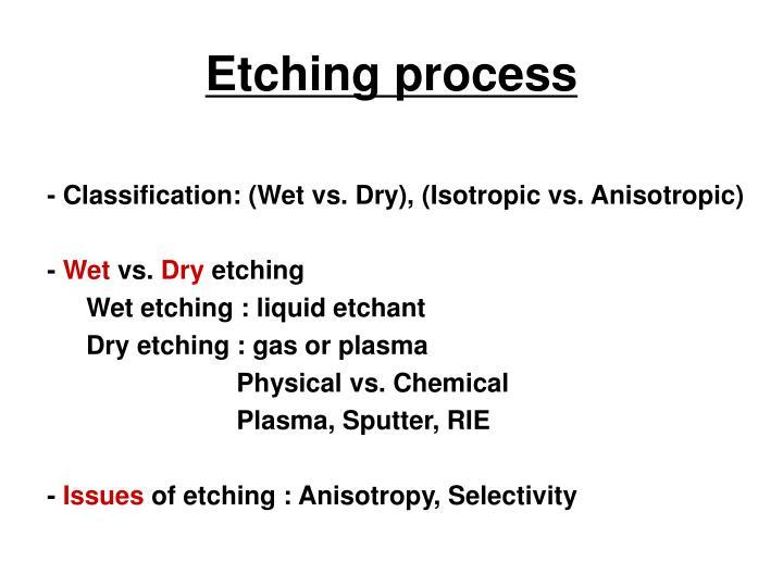Etching process