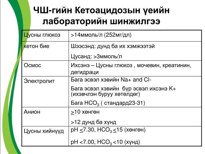ЧШ-гийн Кетоацидозын үеийн лабораторийн шинжилгээ