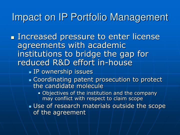 Impact on IP Portfolio Management