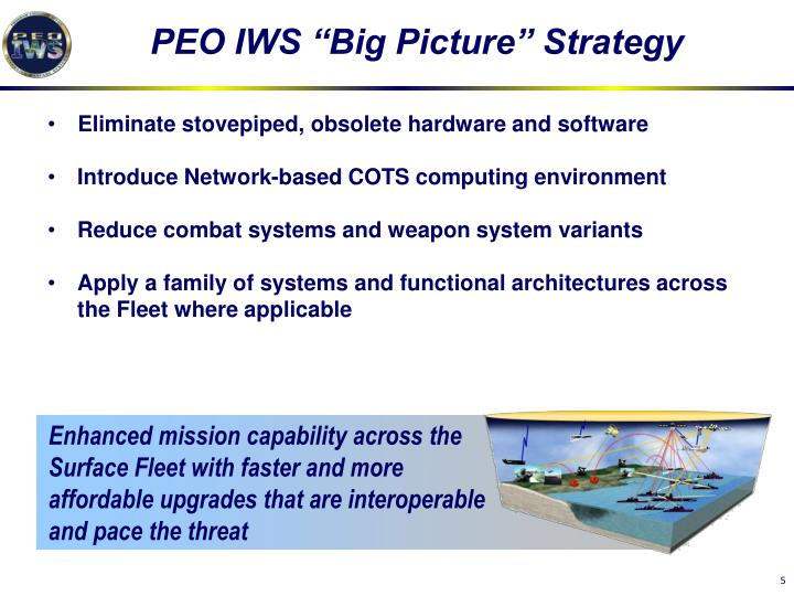 """PEO IWS """"Big Picture"""" Strategy"""