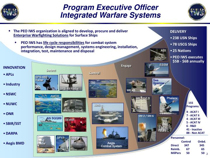Program executive officer integrated warfare systems