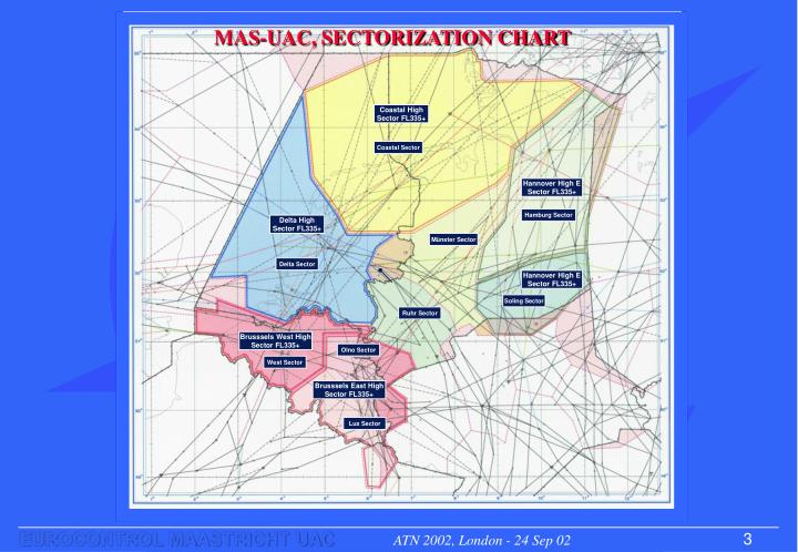MAS-UAC, SECTORIZATION CHART