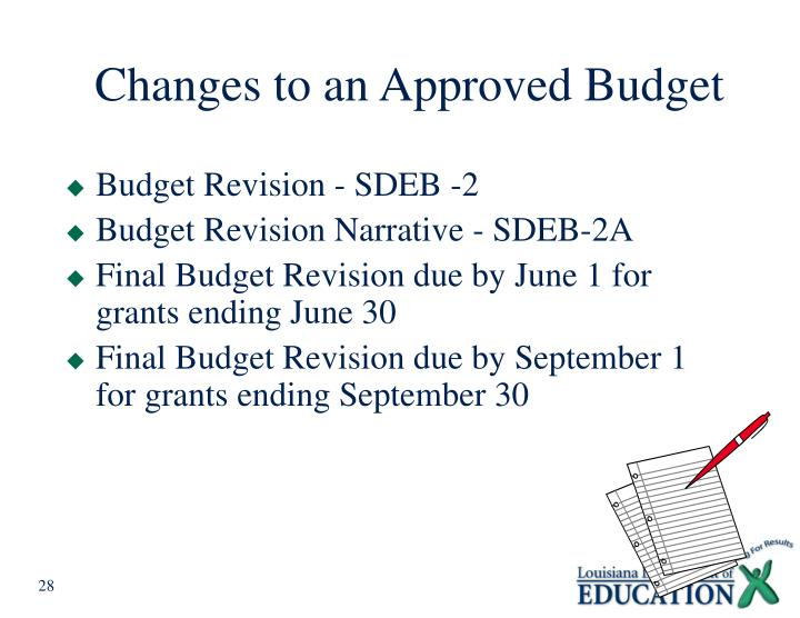 Changes to an Approved Budget