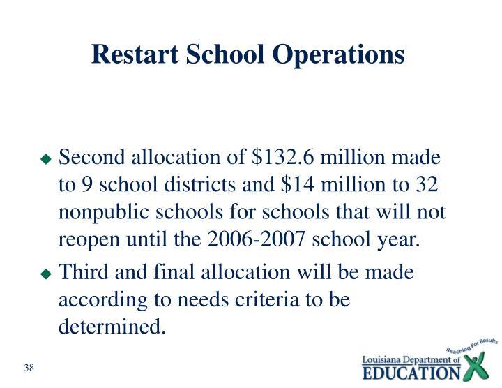 Restart School Operations
