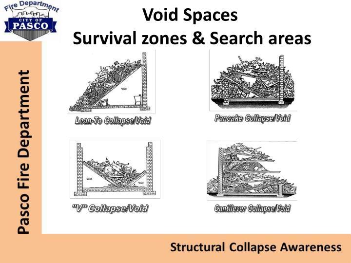 Void Spaces