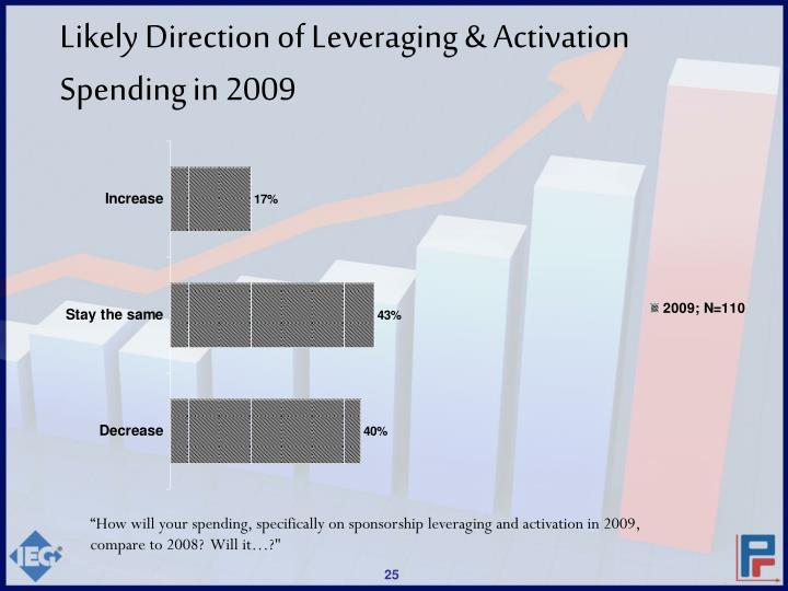 Likely Direction of Leveraging & Activation Spending in 2009