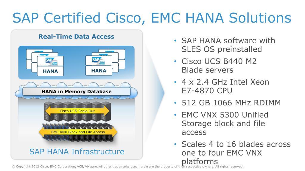 PPT - Cisco and EMC Transform SAP Landscapes PowerPoint Presentation