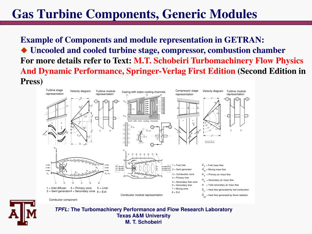 PPT - Dynamic Simulation of Gas Turbine Engines PowerPoint