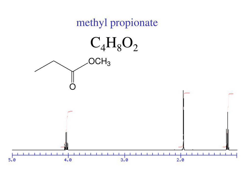 Ppt N Uclear M Agnetic R Esonance Spectroscopy