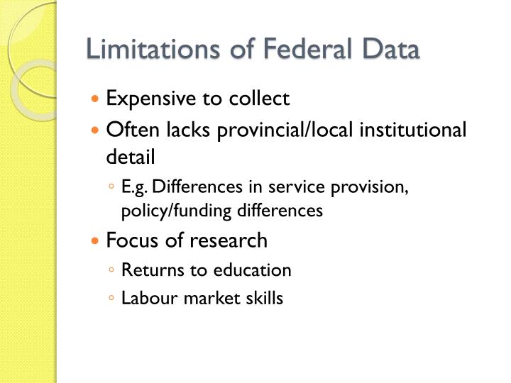 Limitations of Federal Data