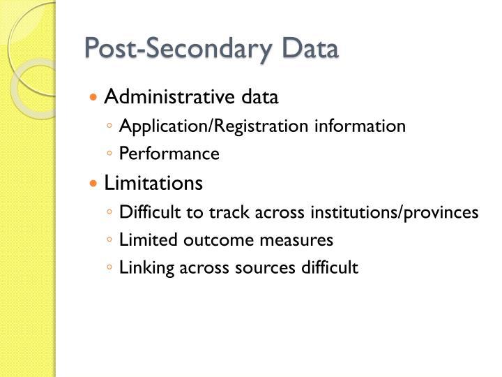 Post-Secondary Data