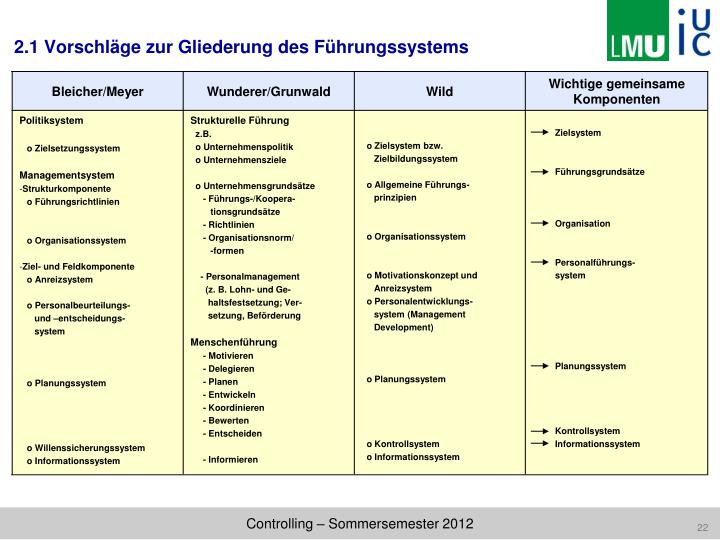 Bleicher/Meyer