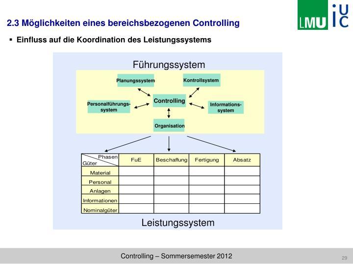 Einfluss auf die Koordination des Leistungssystems